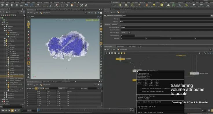 "Creating ""8-bit"" look in Houdini | CG Tutorials library"