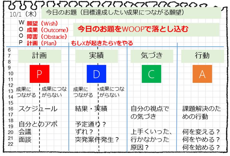 PDCAノート_with_WOOP