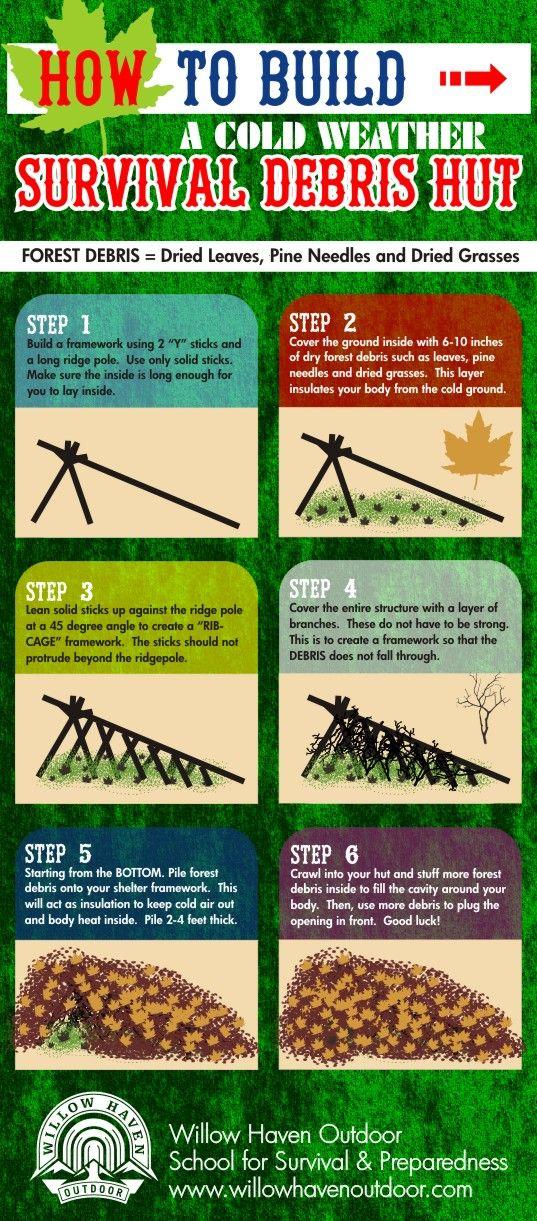 Cómo construir un Survival Frío Hut Escombros