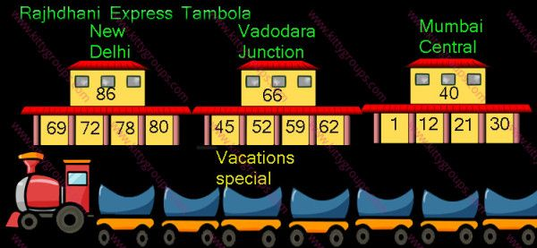 Vacations Special Tambola Game for Ladies Kitty Party