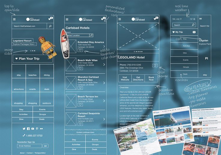 Visit Carlsbad on Behance