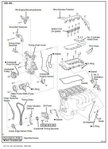 Toyota 1ZZ-FE, 2ZZ-GE Engine Repair Manual (RM733E) (With