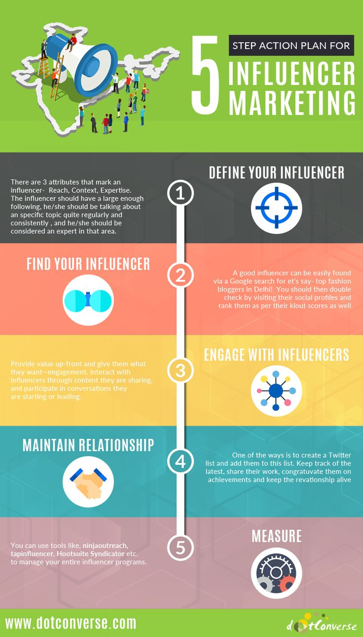 5 step action plan for influencer marketing