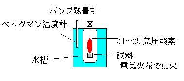 化学工学への招待 熱化学ice_h1