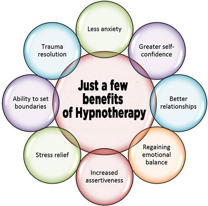 Image result for Get The Advantage of Hypnotherapy For Anxiety