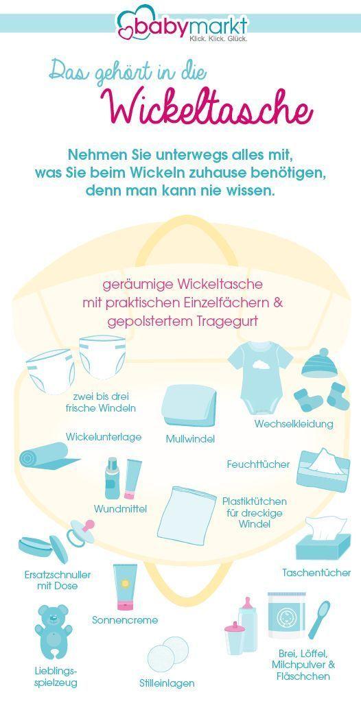 Infografik Wickeltasche – Babys erstes Jahr