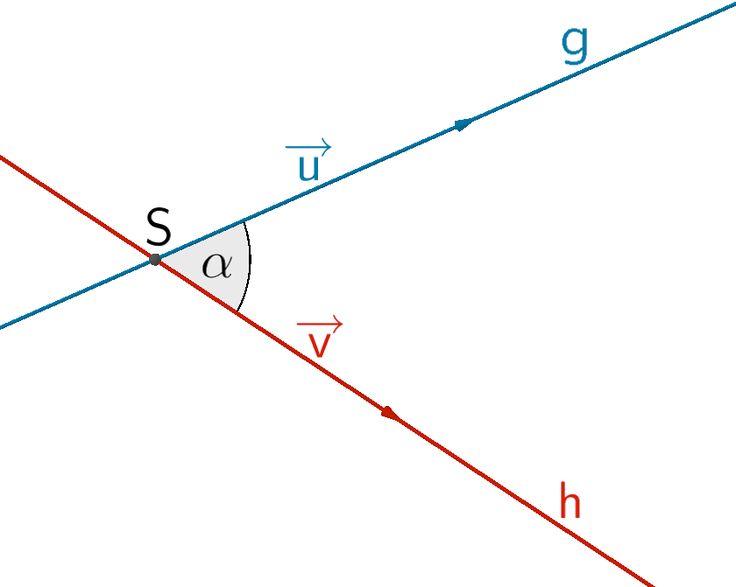 Schnittwinkel α zwischen den Geraden g und h