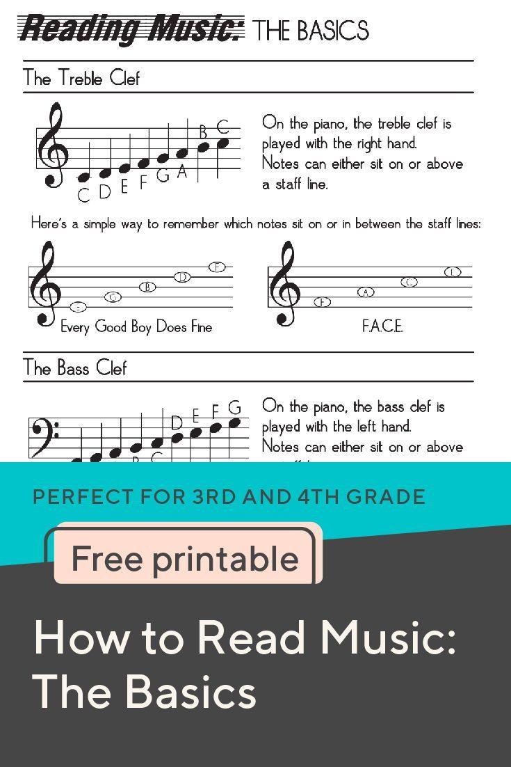 How To Read Music Worksheet Education Com Reading Music Notes Reading Music Learn Music Reading music notation for guitar