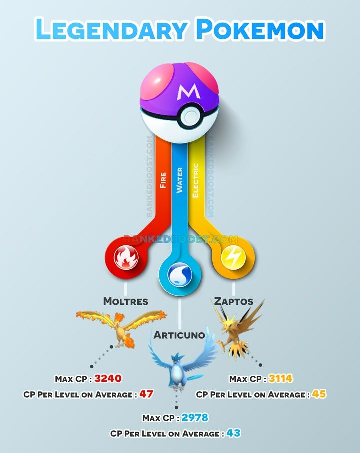 438 best images about pokemon on Pinterest