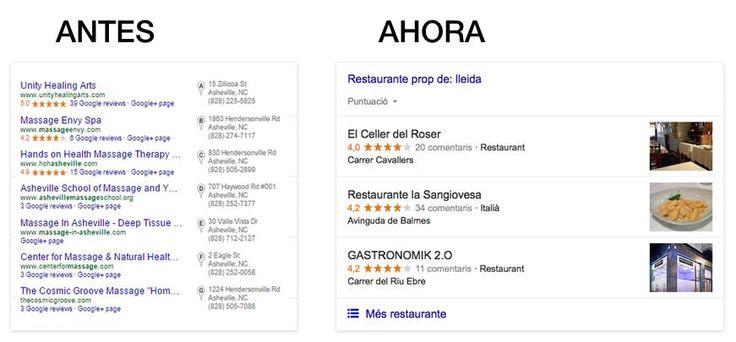 Restaurantes y comercios, como aprovechar la actualización de Google My Business