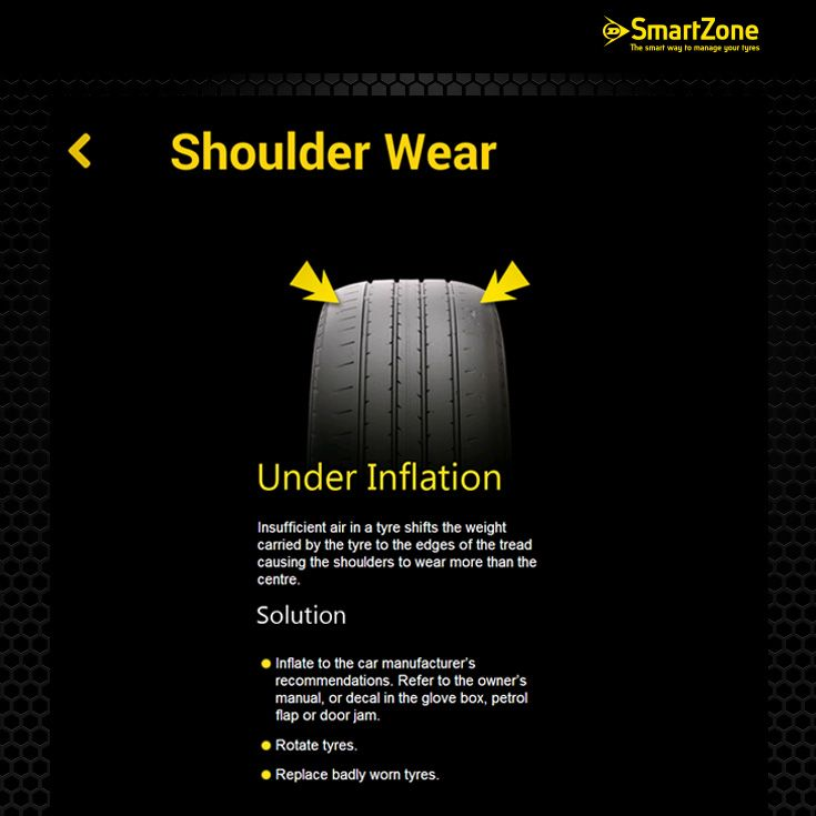 Tyre advice and information on tyre problems. Enter our competition to win a Samsung Galaxy Tab3 by clicking on the photo.