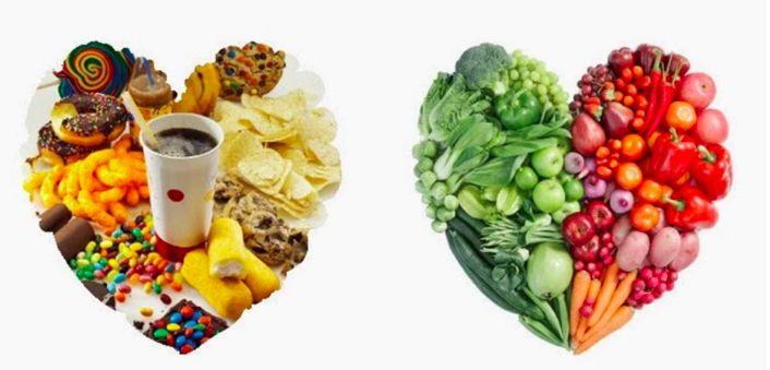 Dezelfde hoeveelheid calorieën: Een ander effect | Deel 2