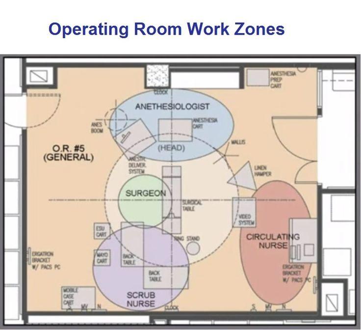 spatial organization essay
