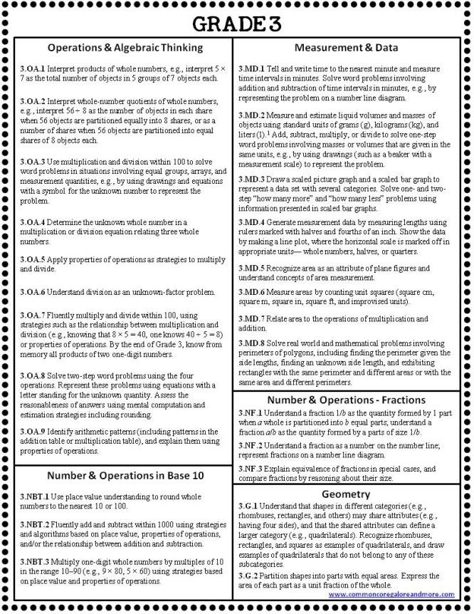 Grade-3-Common-Core Cheat Sheet----also has all grades. Great to send home with parents!