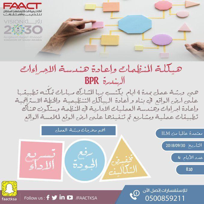 Faact Academy On Twitter Contractors Lib Academy