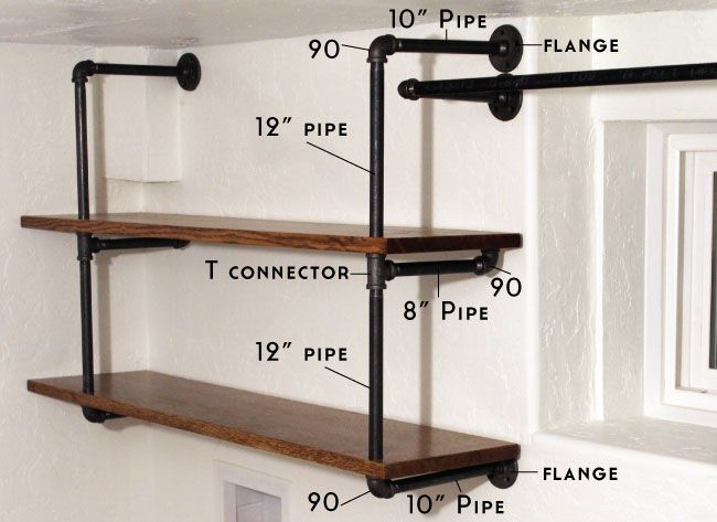 DIY-Industrial-Pipe-Shelving-How-To