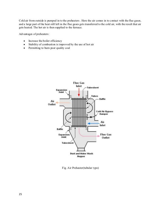 Steam Boilers How Do They Work Click Visit And Get More Ideas Steam Boiler Steam Turbine Steam