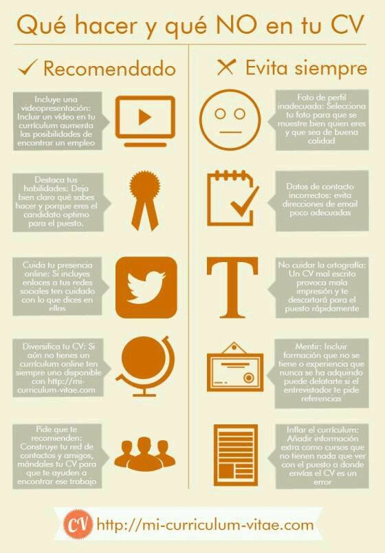 12 best Curriculum Vitae images on Pinterest Resume ideas, Cv - how to write resume australia
