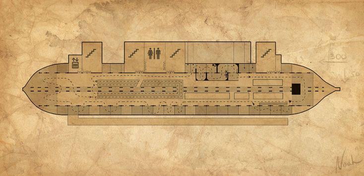 Ark Encounter: Life-Sized Noah's Ark!   Ark Encounter