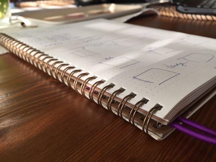 IDEA MAKER - jeden z mych nejoblibenejsich - velikost ipadu a 150 stran poznamek!
