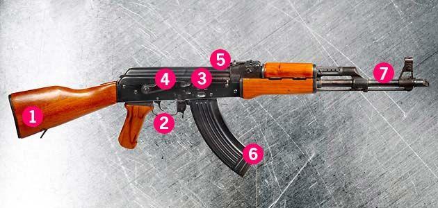 Basic Ak Diagram Ak47