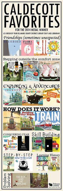 Caldecott Favorites for 2014 | www.delawarelibrary.org/children