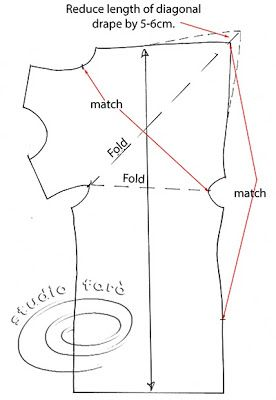 Old favourite! well-suited: #PatternPuzzle - TUCKED TEE #patternmaking #sewing…