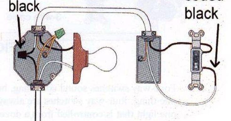 Cómo conectar varios accesorios de iluminación con un sólo interruptor. Muy a menudo cuando agregas un nuevo accesorio de iluminación en tu hogar, querrás instalar varias luces con un sólo interruptor para iluminar más fácilmente una habitación. Esto también puede utilizarse cuando conectas el circuito de iluminación por primera vez en un nuevo hogar. Instalar un nuevo artefacto de iluminación o un interruptor en tu ...
