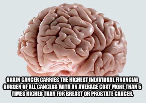 Sad cost of cancer