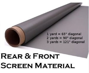 121″ Diagonal Rear Projection Material Rear Projection Screen (108″ x 55″) - See more at  http://www.60inchledtv.info/tvs-audio-video/projection-screens/121-diagonal-rear-projection-material-rear-projection-screen-108-x-55-com/