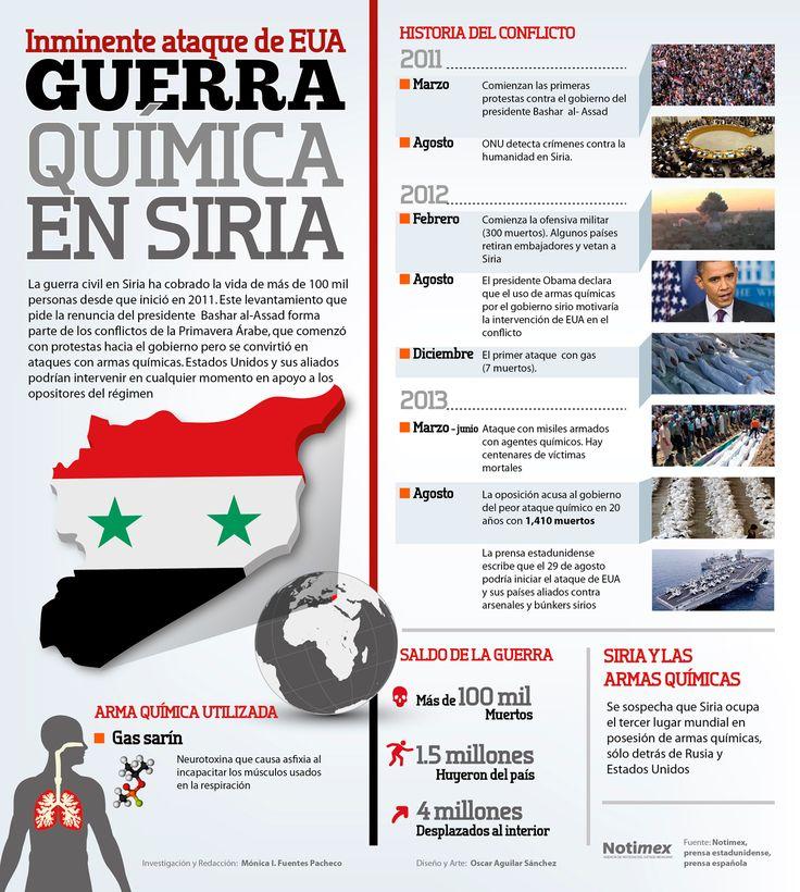 Historia del conflicto en Siria   http://caracteres.mx/historia-del-conflicto-en-siria/