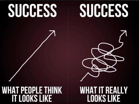 What success really looks like!  http://onbecomingalemonademaker.wordpress.com/2013/12/13/making-a-change-how-do-i-take-that-first-step/