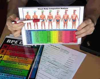 Personal Trainer Forms - Free HIGH QUALITY Custom forms including body fat charts, personal trainer consultation form, fitness evaluation form and more.