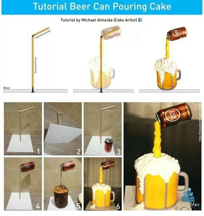 Pouring Beer Can Cake Picture Tutorial                                                                                                                                                     Más