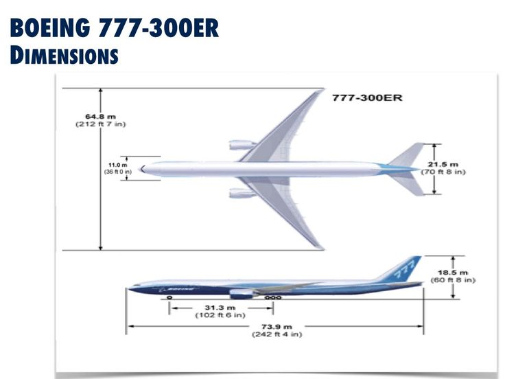 introduction of boeing Boeing is working on jets that can travel at 5 times the speed of sound   subsonic jets but also the introduction of high-speed hypersonic jets.