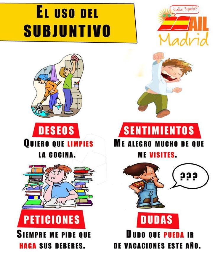 el uso del subjuntivo