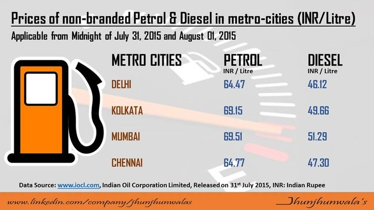 #IOCL #IndianOilCorporationLtd #Petrol & #Diesel price change Update from May 2015 to #IOCL #IndianOilCorporationLtd #Petrol & #Diesel price change from midnight of 31st July 2015 and 01st August 2015 #Fuel #Delhi #Mumbai #Kolkata #Chennai #India #JhunjhunwalasFinance