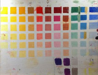 #7 - Exercise to learn about color mixing