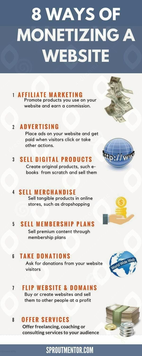 8 ways to profit from your website work