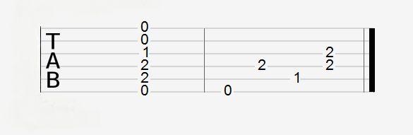 Leer tablatura, es el medio más sencillo cuando se inicia en la guitarra de aprender acordes, canciones o escalas musicales. Su lectura no es nada complicada, con la practica constante de su lectur…