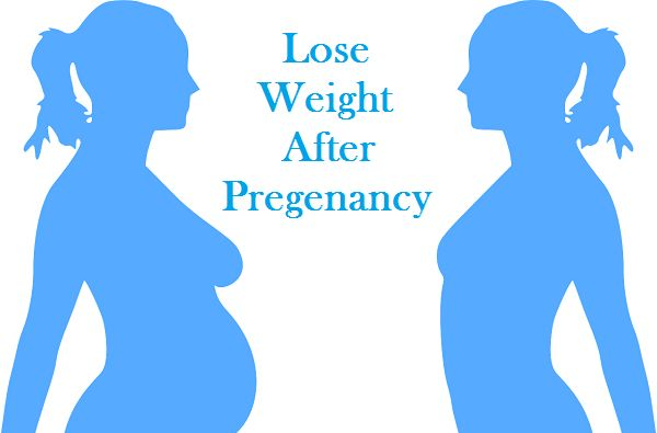 Weight Loss after Pregnancy: Some Natural Exercises That Work Really Well