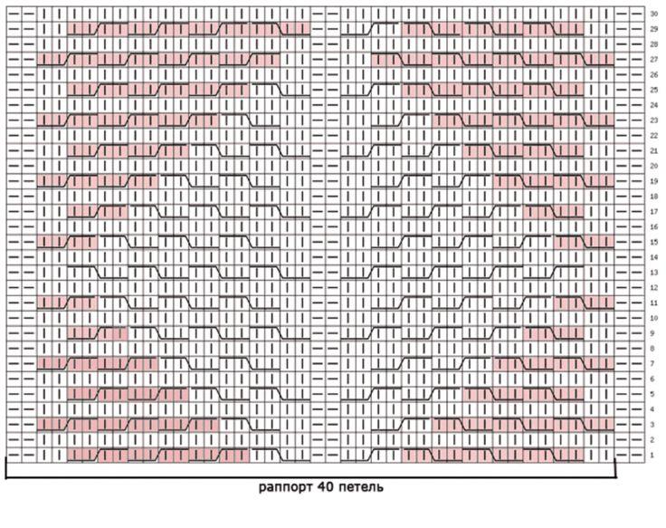 Diagrama de hermoso punto para tejer con dos agujas / palillos