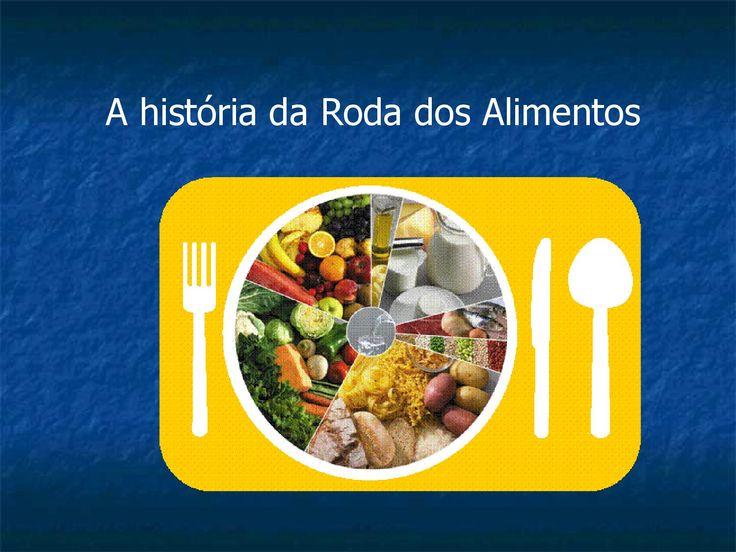 História da roda dos alimentos (1) (1)