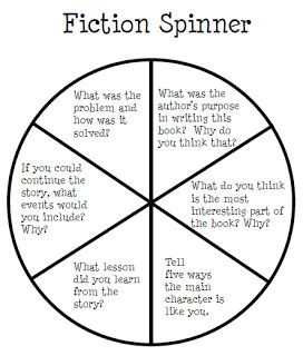 fiction spinner for guided reading