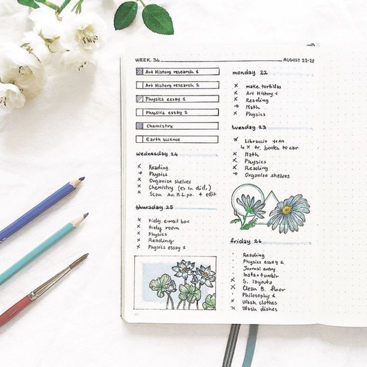 bullet journal daily spread – ideas and inspiration