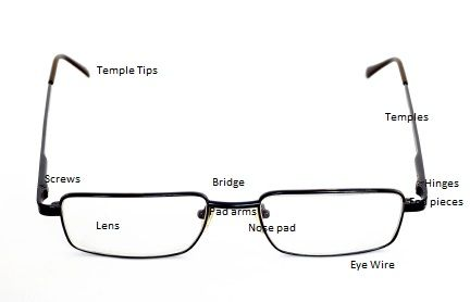 Eyeglass Frame Parts Diagram : Eyeglass anatomy 101: http://myeyelab.com/eyeglass-parts ...