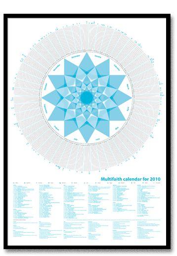 Multifaith calendar for 2010
