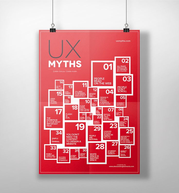 We liked the UX Myths project so much that we created a poster dedicated to each of the top 32 myths included in the gallery of beliefs to be dispelled on the user experience relating to the web. We believe that they can be transformed into just as many…