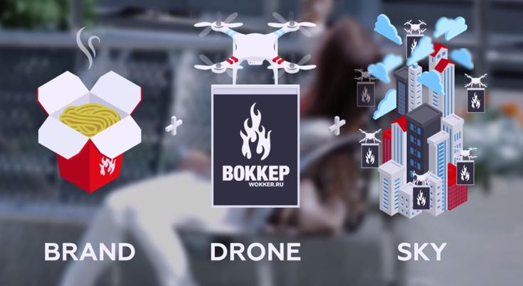 """디지털 마케팅 커뮤니케이션(Digital Marketing Communication)트렌드 """"마켓캐스트"""" :: 드론(Drone)마케팅, 드론버타이징(Drone-vertising)"""
