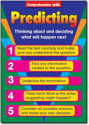 Comprehension Skills Posters. Predicting. Thinking about and deciding what will happen. Classroom teaching poster.